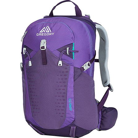 Hydration Backpacks Review, Hydration Backpacks Review 2019: Get Your Best Pick Today